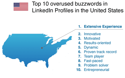 linkedin-overused-buzzwords-02
