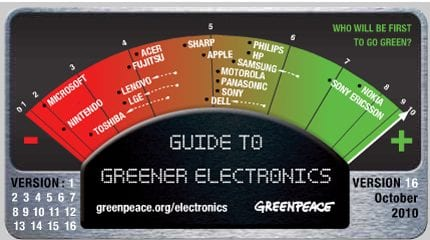 guide-to-greener-electronics