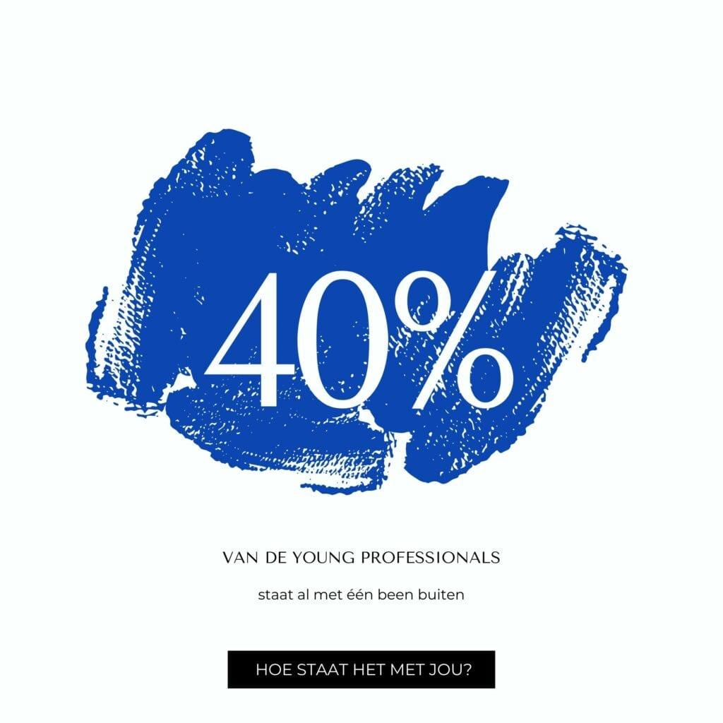 Social - Zeker 40% van de jonge werknemers staat al met één been buiten